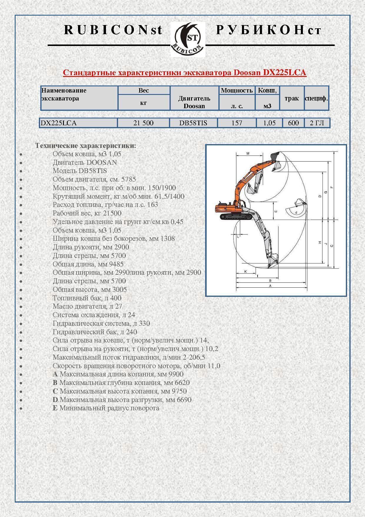 Харв 225 LogMax 2